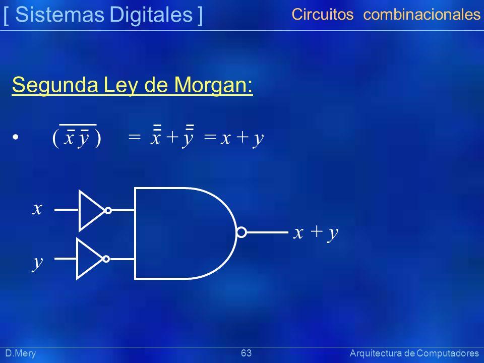 [ Sistemas Digitales ] Segunda Ley de Morgan: ( x y ) = x + y = x + y